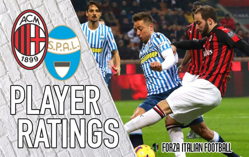 AC Milan Player Ratings: The drought is over