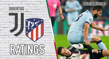 Atletico Madrid Player Ratings: Felipe faultless at the back