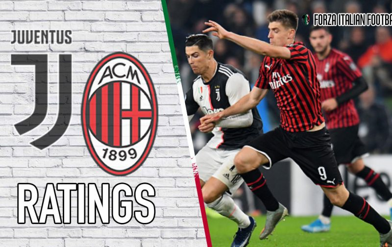 AC Milan Player Ratings: Piatek and Romagnoli struggle